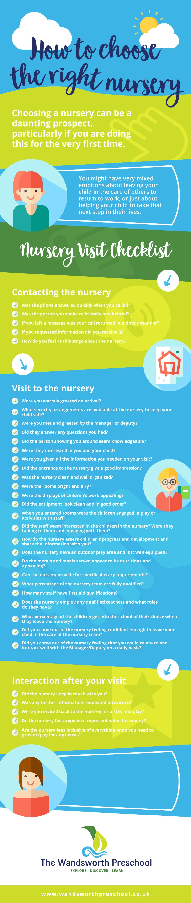 how to choose the right nursery